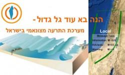 הנה בא עד גל גדול - מערכת התרעה מצונאמי בישראל